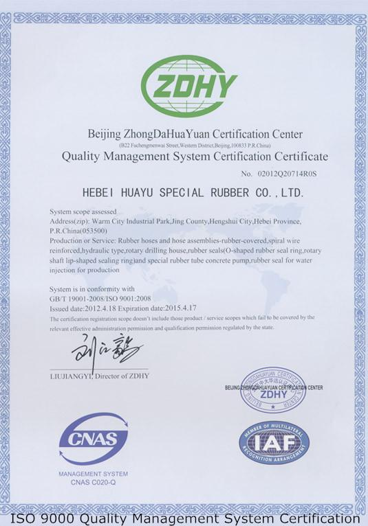 ISO 9000 Quality Management System Certification